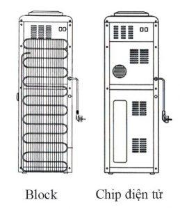 Phân biệt cây nước bằng block và chip