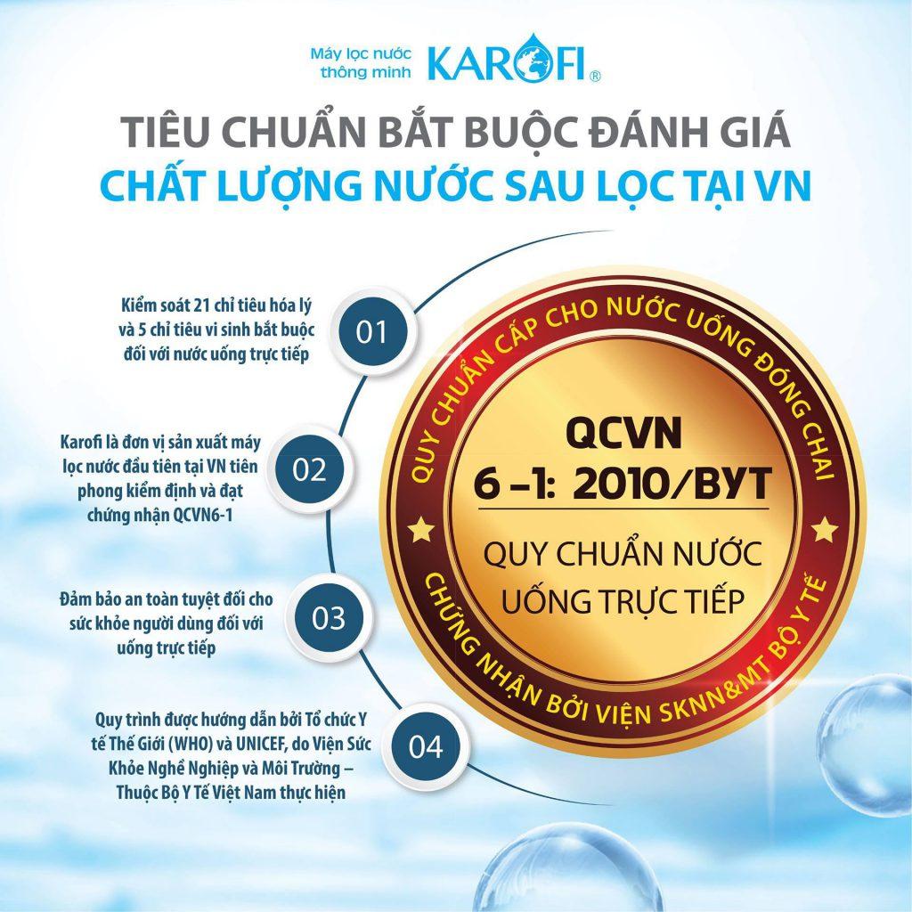 Tại sao QCVN6-1:2010/BYT là tiêu chuẩn bắt buộc cho nước uống