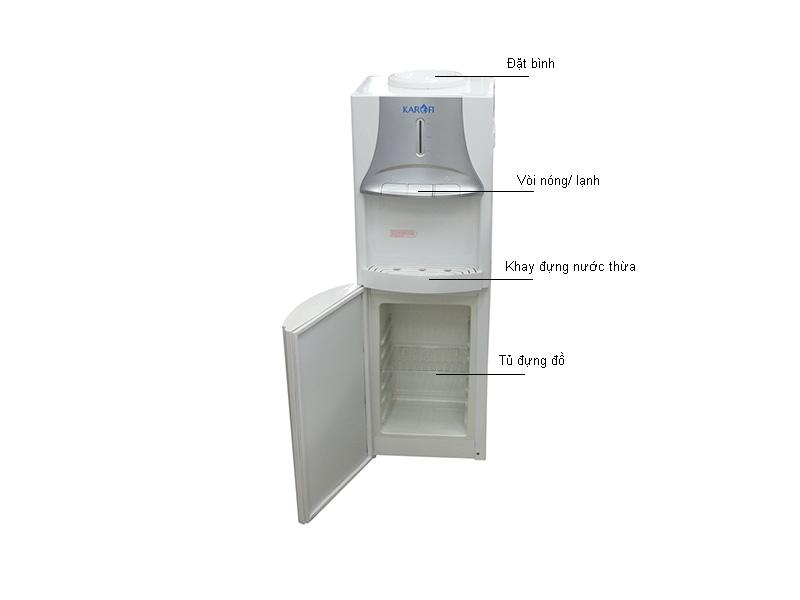 Mô tả các bộ phận cây nước HCT012-WH