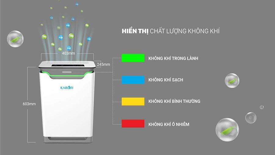 Hien Thi Chat Luong Khongkhi