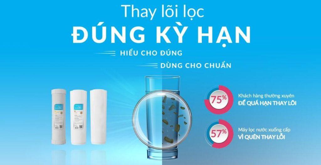 Loi Loc Quen Thay Tac Hai Dau Hay Min