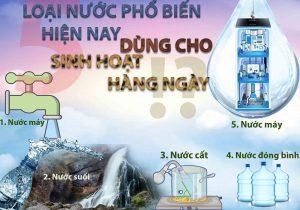 5 Loai Nuoc Pho Bien Hien Nay Dung Cho Sinh Hoat Hang Ngay