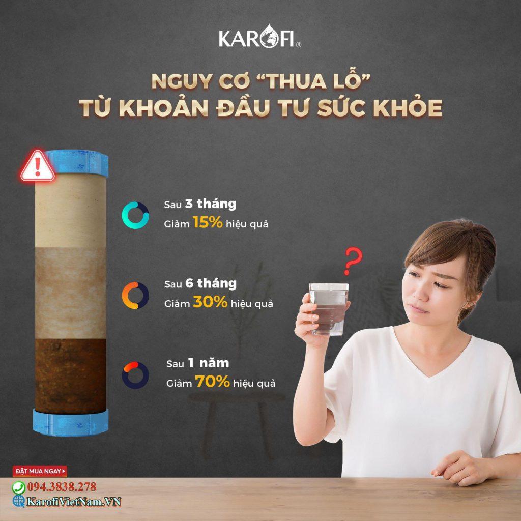 Quen Thay Loi Loc Nguy Co Thua Lo Tu Khoan Dau Tu Suc Khoe Min