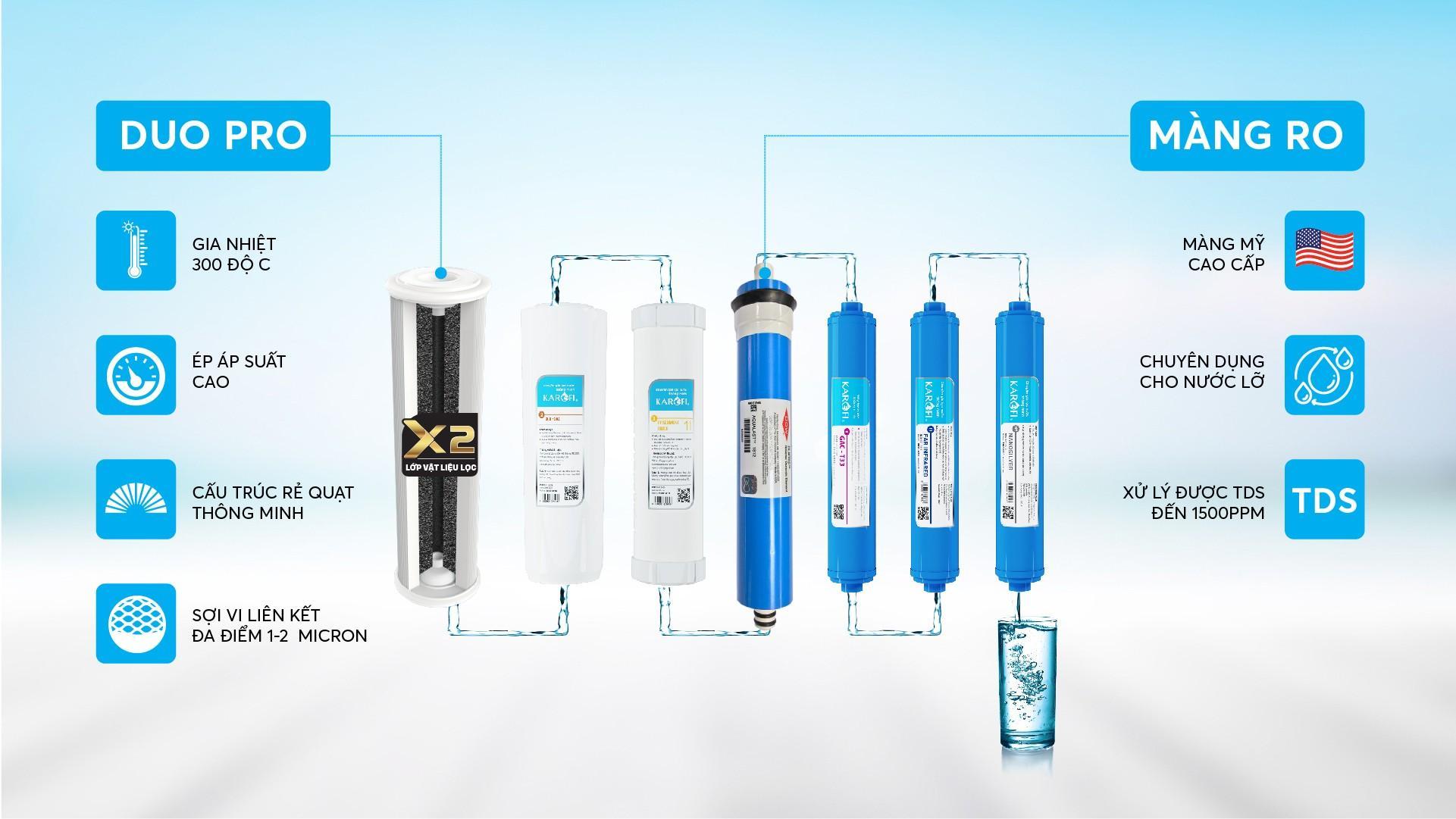 Máy lọc nước Karofi KBW-8RO - Xử lý nước lợ