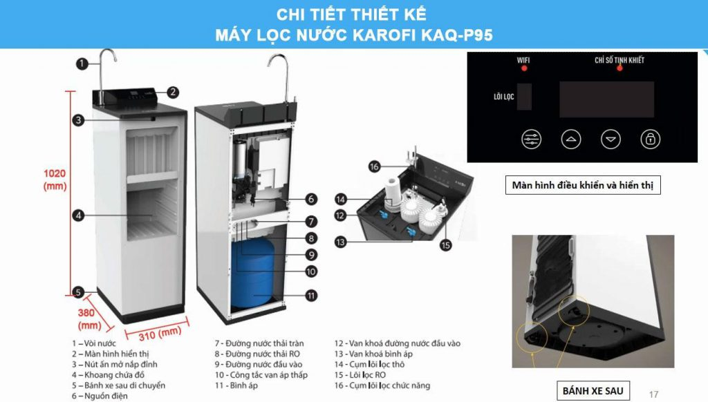 Chi Tiet Thiet Ke May Loc Nuoc Kaq P95 Min