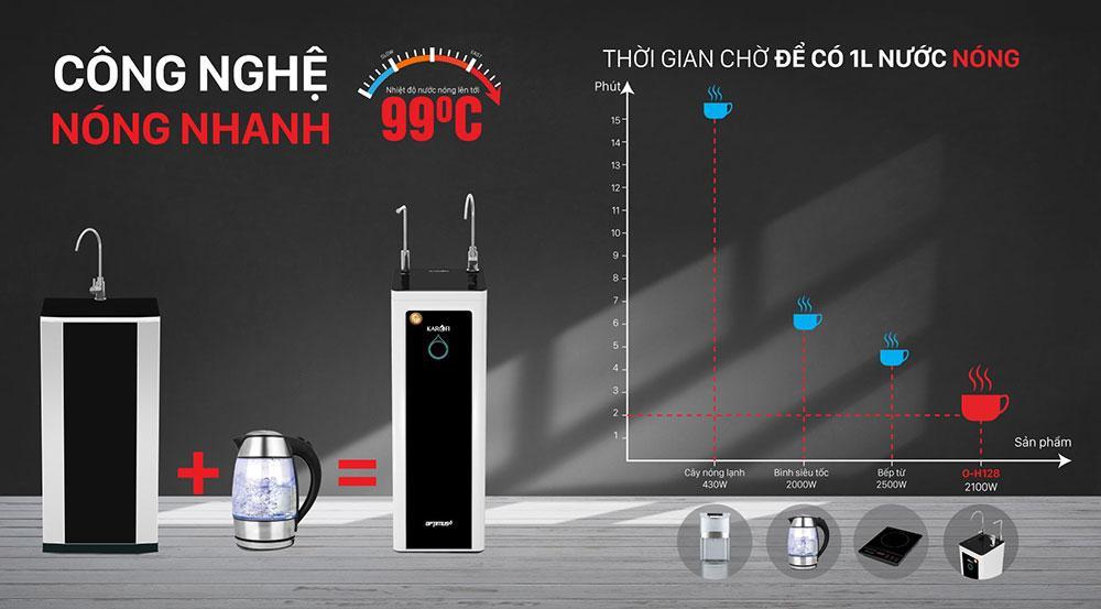 Máy lọc nước thông minh tích hợp nước nóng O-H128 - 8 lõi lọc (1 vòi)