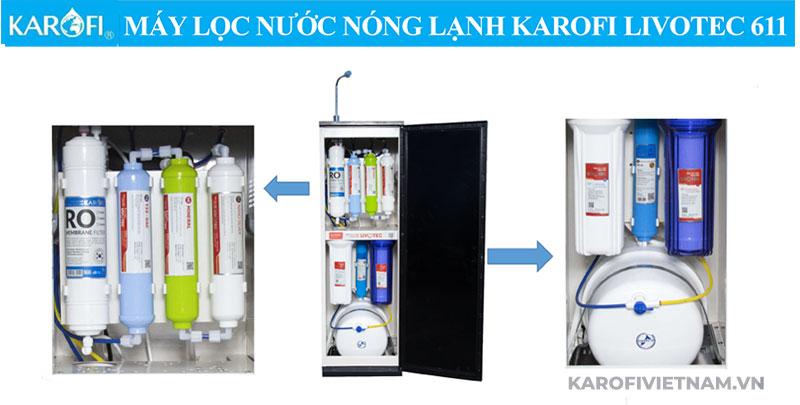 May Loc Nuoc Nong Lanh Nguoi Karofi Livotec 611 Thiet Ke