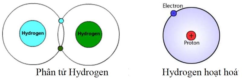 Phantuhydrogen