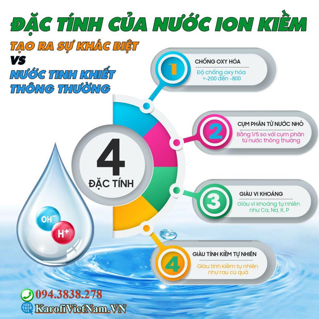 4 Dac Tinh Cua Nuoc Hydrogen Ion Kiem Min (1)