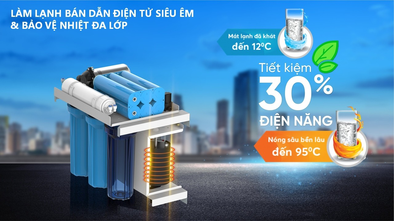Máy lọc nước nóng lạnh Karofi KAD-D950