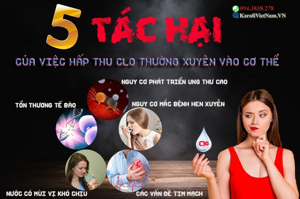 5 Tac Hai Cua Viec Hap Thu Clo Thuong Xuyen Vao Co The