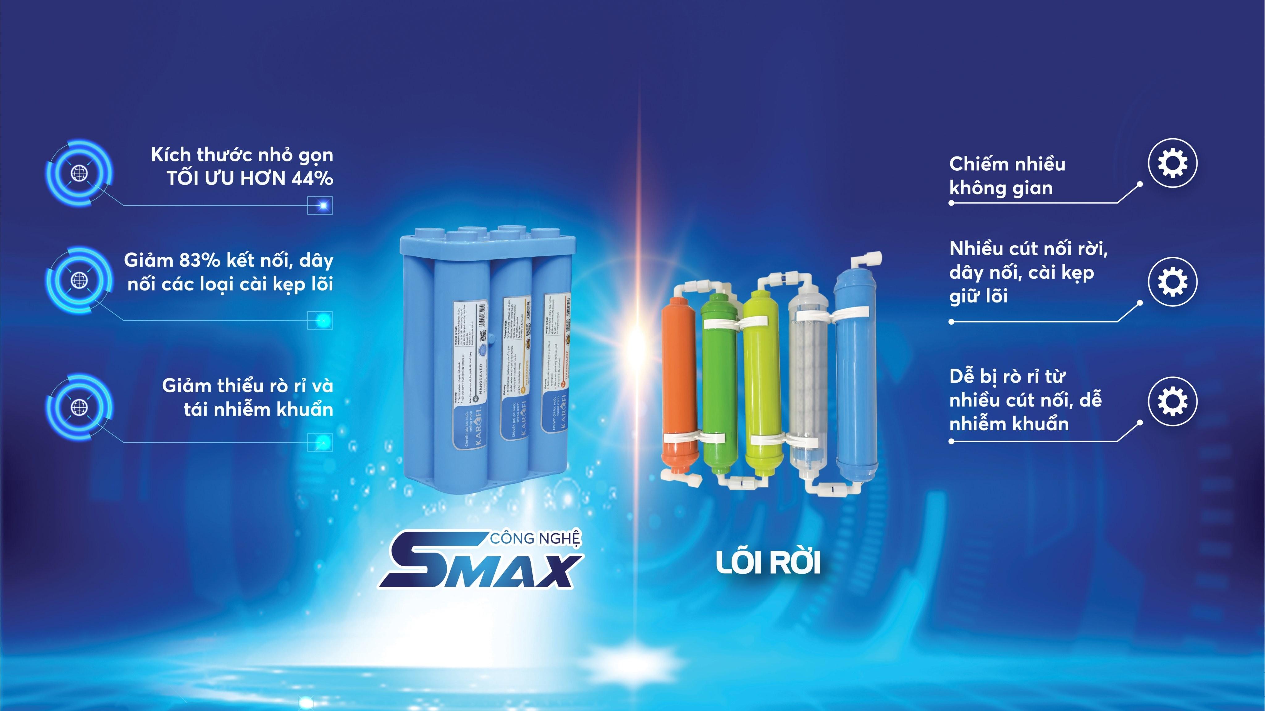 Bộ lõi Smax hiệu suất cao HP 6.2 - Hàng chính hãng